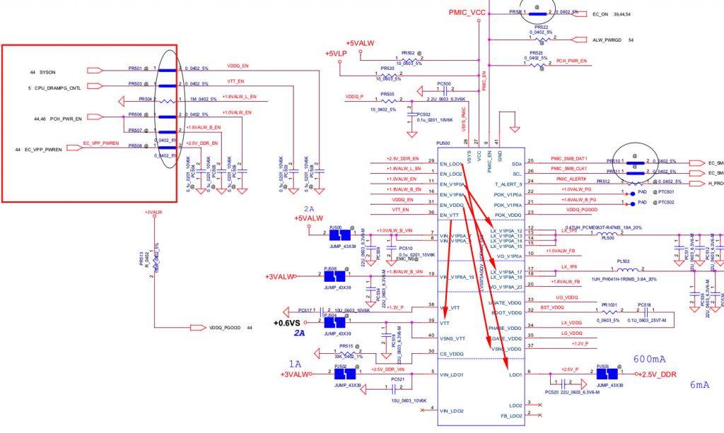 Схема LV5075AGQV с основными сигналами отвечающими за включение напряжений 1.0, 1.8, 2.5, 0.6, 1.2 вольт
