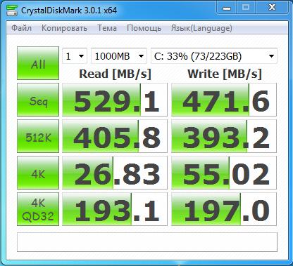 Параметры замера скорости Team L5 Lite 240Gb после скачивания 25-30Gb