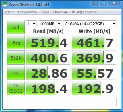 Итоговое тестирование скорости Team L5 Lite 240Gb