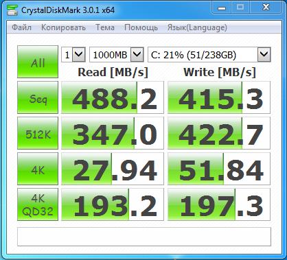 Параметры замера скорости Silicon Power A55 256Gb после скачивания 25-30Gb