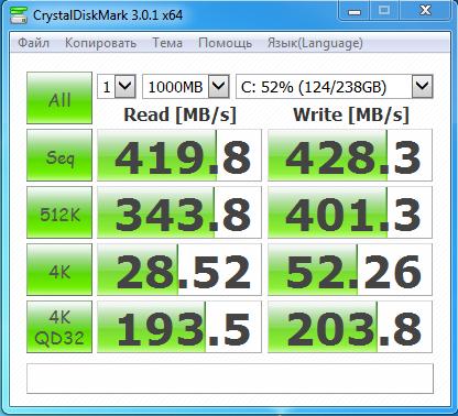 Итоговое тестирование скорости Silicon Power A55 256Gb